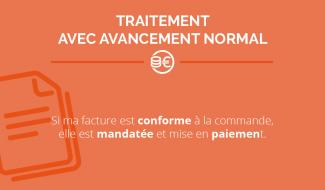 Facturation électronique avancement normal